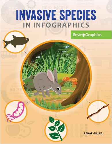 Cover: Invasive Species in Infographics