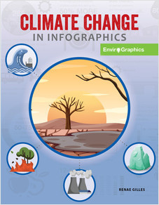 Cover: Climate Change in Infographics
