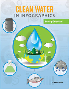 Cover: Clean Water in Infographics