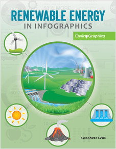 Cover: Renewable Energy in Infographics