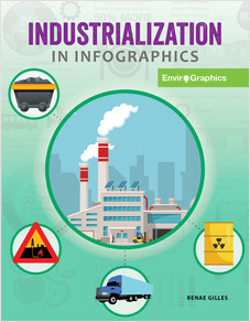 Cover: Industrialization in Infographics