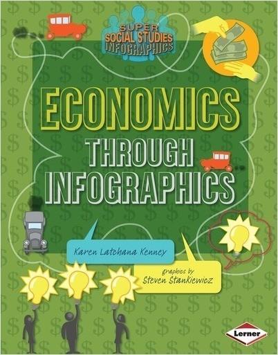 Cover: Economics through Infographics