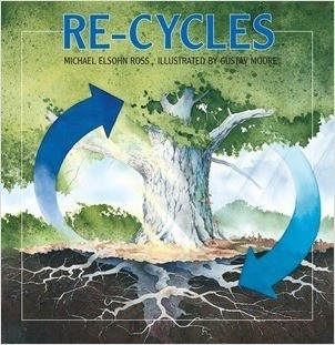 Cover: Re-Cycles