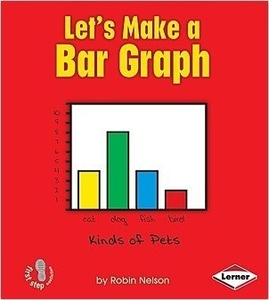Cover: Let's Make a Bar Graph