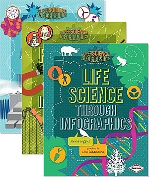 Cover: Super Science Infographics — Paperback Set