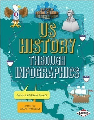 Cover: Super Social Studies Infographics — Library Bound Set