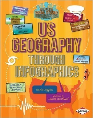 Cover: US Geography through Infographics