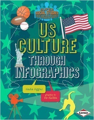 Cover: US Culture through Infographics