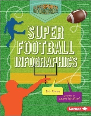 Cover: Super Sports Infographics — Paperback Set
