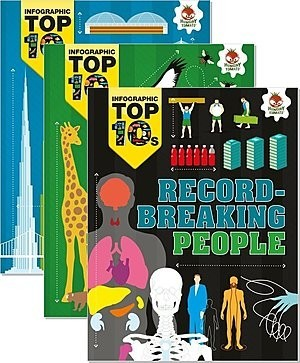 Cover: Infographic Top 10s — eBook Set