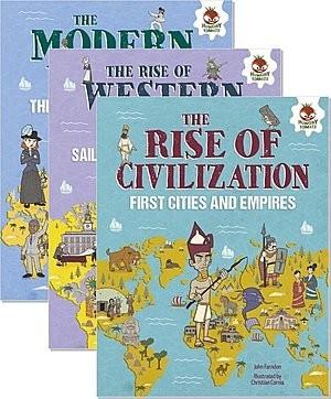 Cover: Human History Timeline — eBook Set