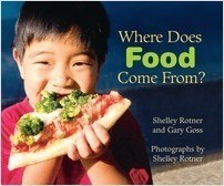 Cover: Where Does Food Come From?