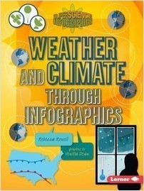 Cover: Weather and Climate through Infographics