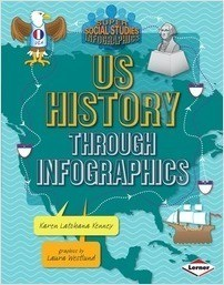 Cover: US History through Infographics